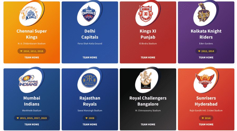 IPL betting teams